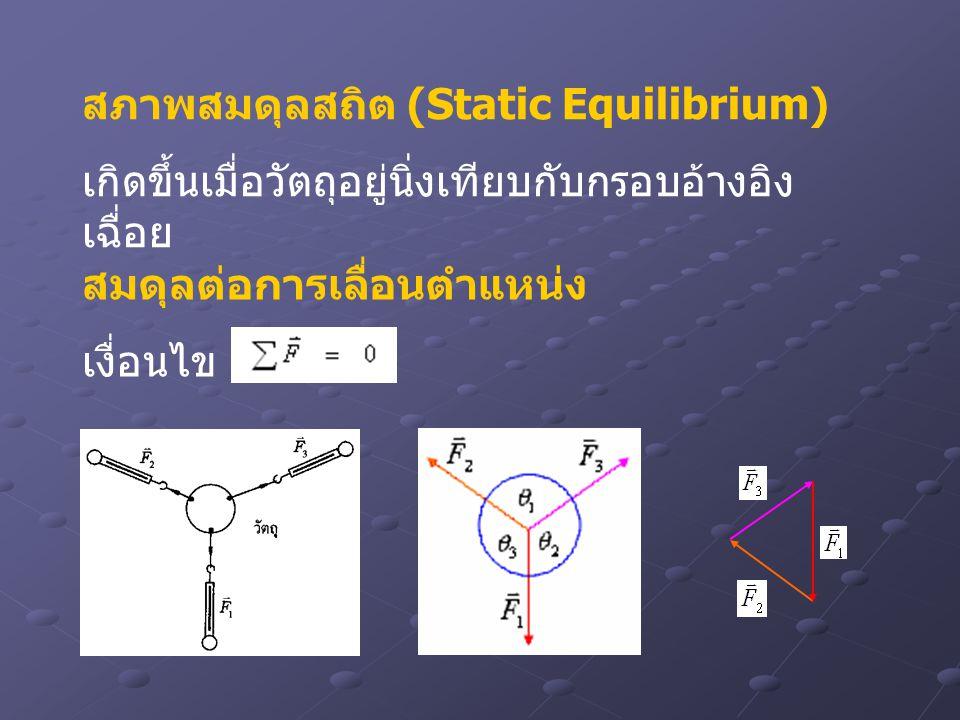 สภาพสมดุลสถิต (Static Equilibrium) เกิดขึ้นเมื่อวัตถุอยู่นิ่งเทียบกับกรอบอ้างอิง เฉื่อย สมดุลต่อการเลื่อนตำแหน่ง เงื่อนไขคือ