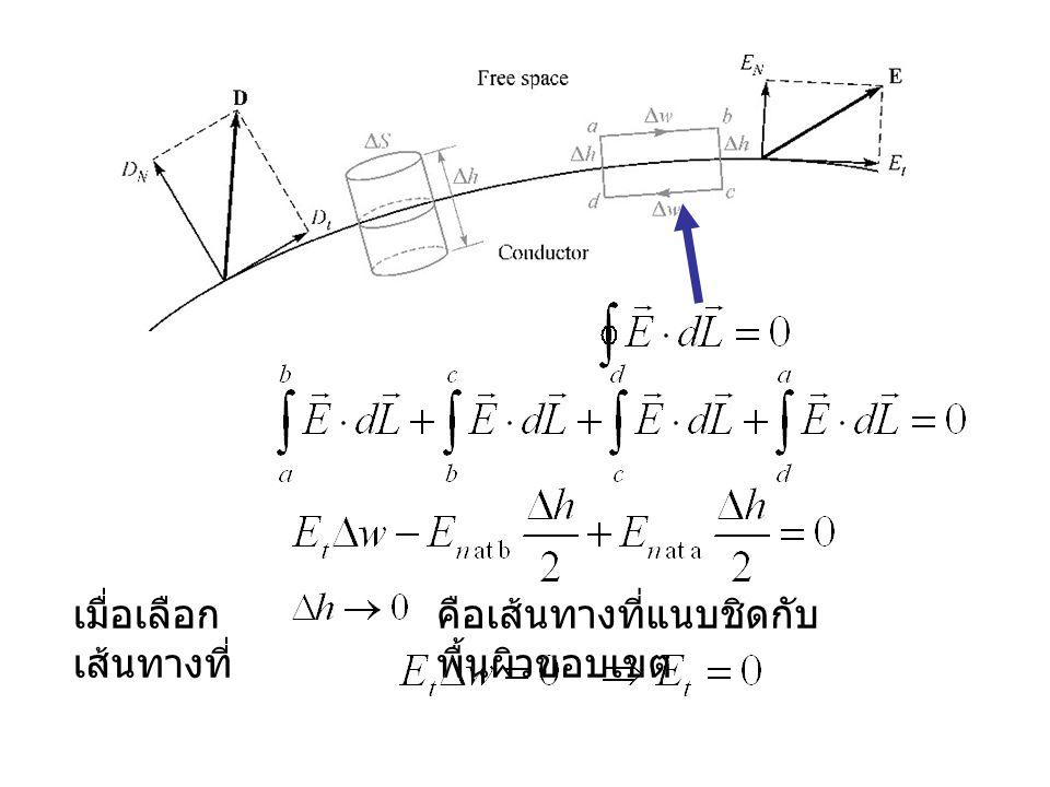 เมื่อเลือก เส้นทางที่ คือเส้นทางที่แนบชิดกับ พื้นผิวขอบเขต