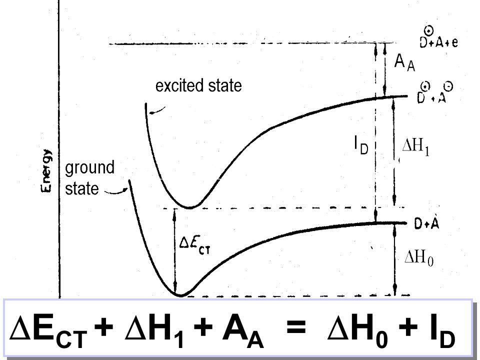   คือ พลังงานที่ต้องคาย ออกมา เมื่อ โมเลกุล A รับ อิเล็กตรอน 1 ตัว (Electron Affinity) I D คือ พลังงานที่ใช้เพื่อทำให้ D คาย อิเล็กตรอน (Ionization