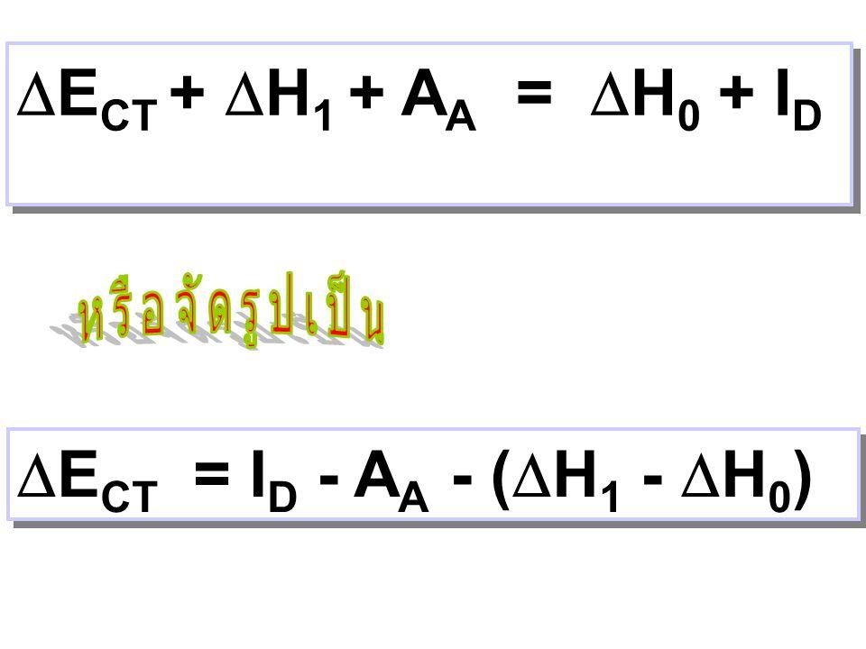  E CT +  H 1 + A A =  H 0 + I D