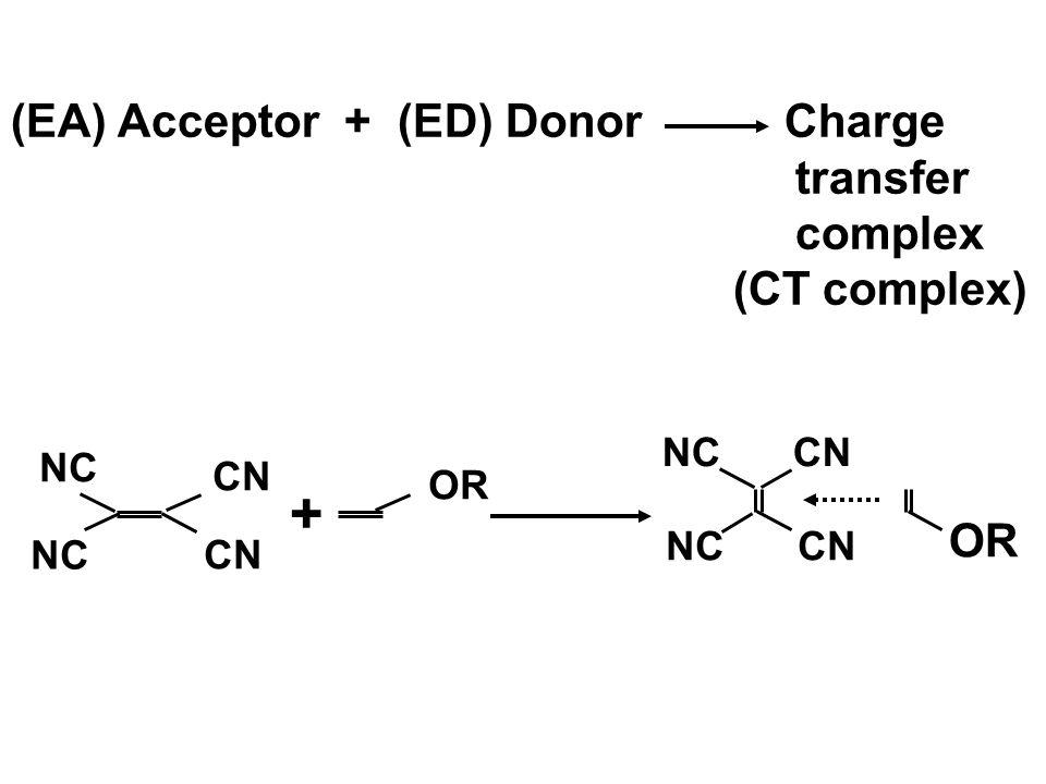  E CT = I D - A A - (  H 1 -  H 0 )