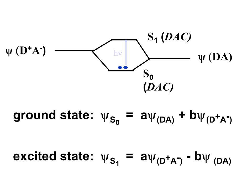 p-benzoquinone = Donor 2,3-dimethylbutadiene = Acceptor