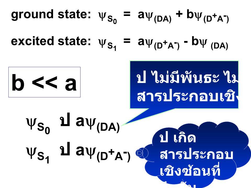  (D + A - ) คือ wave function ของ ลักษณะการเกิด สารประกอบเชิงซ้อน ที่ อิเล็กตรอนของตัวให้ อิเล็กตรอน (Donor) ย้ายไปอยู่กับ ตัวรับ (Acceptor) อย่าง สม