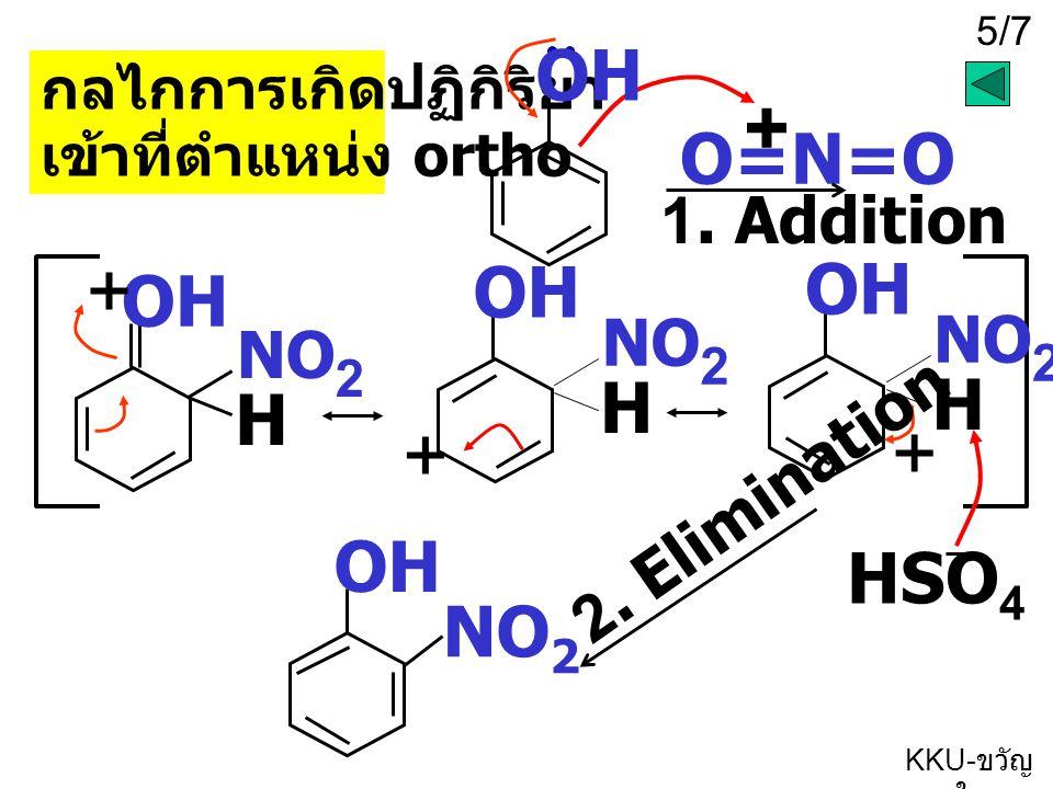 5/7 KKU- ขวัญ ใจ กลไกการเกิดปฏิกิริยา เข้าที่ตำแหน่ง ortho O=N=O + OH NO 2 + H OH NO 2 + H OH 1. Addition HSO 4 2. Elimination NO 2 OH + H
