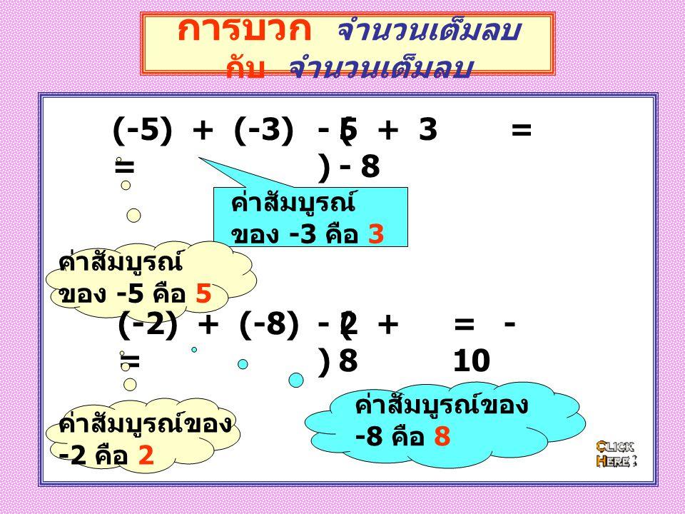 การบวก จำนวนเต็มลบ กับ จำนวนเต็มลบ (-12) + (- 13) = ค่าสัมบูรณ์ของ -12 คือ 12 ค่าสัมบูรณ์ของ -13 คือ 13 12 + 13 = - 25 (-23) + (-37) = ค่าสัมบูรณ์ของ - 23 คือ 23 ค่าสัมบูรณ์ของ - 37 คือ 37 23 + 37 - ( ) = - 60 - ( )
