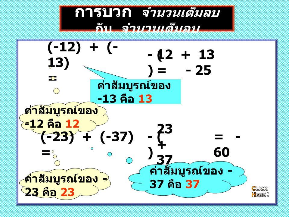การบวก จำนวนเต็มลบ กับ จำนวนเต็มลบ (-12) + (- 13) = ค่าสัมบูรณ์ของ -12 คือ 12 ค่าสัมบูรณ์ของ -13 คือ 13 12 + 13 = - 25 (-23) + (-37) = ค่าสัมบูรณ์ของ