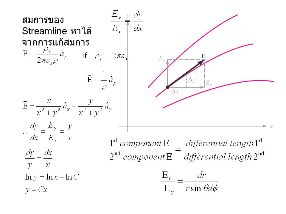 สมการของ Streamline หาได้ จากการแก้สมการ