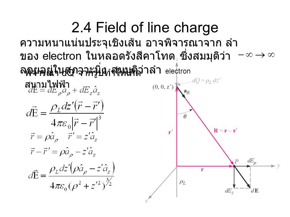 2.4 Field of line charge ความหนาแน่นประจุเชิงเส้น อาจพิจารณาจาก ลำ ของ electron ในหลอดรังสีคาโทด ซึ่งสมมุติว่า ลอยอยู่ในสภาวะนิ่ง สมมุติว่าลำ electron