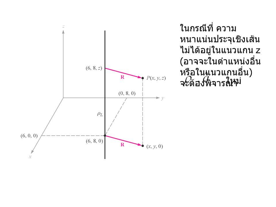 ในกรณีที่ ความ หนาแน่นประจุเชิงเส้น ไม่ได้อยู่ในแนวแกน z ( อาจจะในตำแหน่งอื่น หรือในแนวแกนอื่น ) จะต้องพิจารณา ใหม่