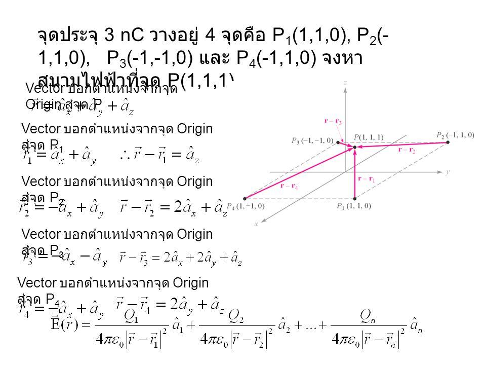 จุดประจุ 3 nC วางอยู่ 4 จุดคือ P 1 (1,1,0), P 2 (- 1,1,0), P 3 (-1,-1,0) และ P 4 (-1,1,0) จงหา สนามไฟฟ้าที่จุด P(1,1,1) Vector บอกตำแหน่งจากจุด Origin