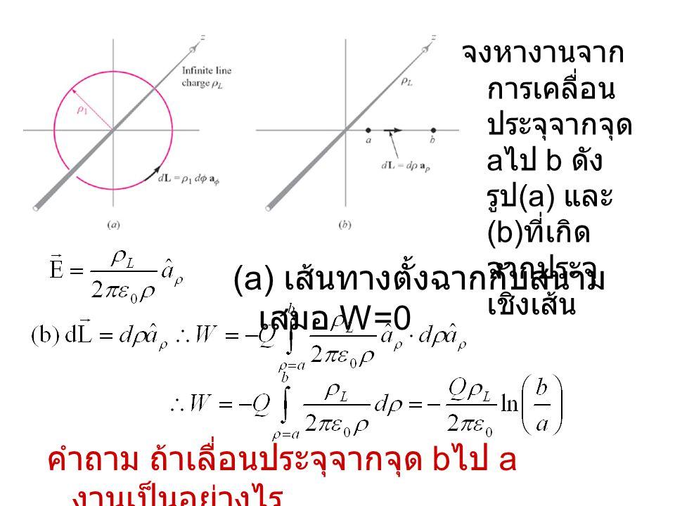 จงหางานจาก การเคลื่อน ประจุจากจุด a ไป b ดัง รูป (a) และ (b) ที่เกิด จากประจุ เชิงเส้น (a) เส้นทางตั้งฉากกับสนาม เสมอ W=0 คำถาม ถ้าเลื่อนประจุจากจุด b