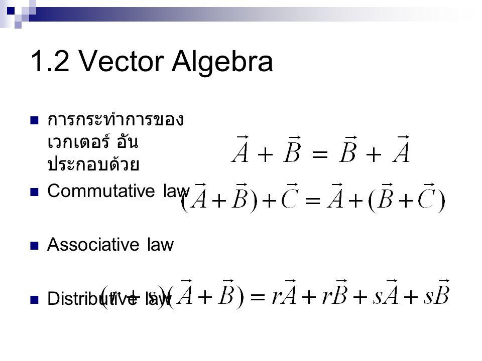 1.2 Vector Algebra  การกระทำการของ เวกเตอร์ อัน ประกอบด้วย  Commutative law  Associative law  Distributive law