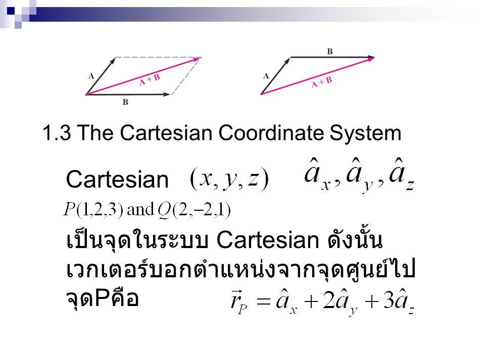 1.3 The Cartesian Coordinate System Cartesian เป็นจุดในระบบ Cartesian ดังนั้น เวกเตอร์บอกตำแหน่งจากจุดศูนย์ไป จุด P คือ