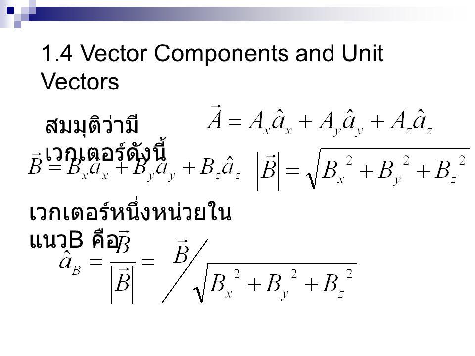 1.4 Vector Components and Unit Vectors สมมุติว่ามี เวกเตอร์ดังนี้ เวกเตอร์หนึ่งหน่วยใน แนว B คือ