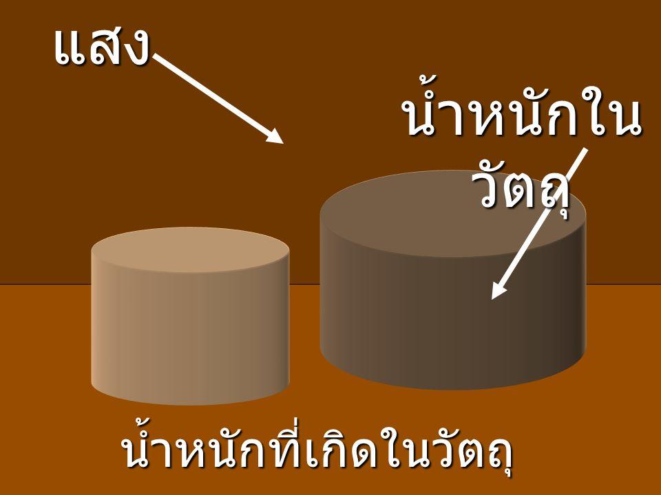 แสง น้ำหนักที่เกิดในวัตถุ ทรงกระบอก น้ำหนักใน วัตถุ