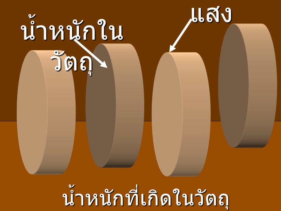 แสง น้ำหนักใน วัตถุ น้ำหนักที่เกิดในวัตถุ ทรงกระบอก