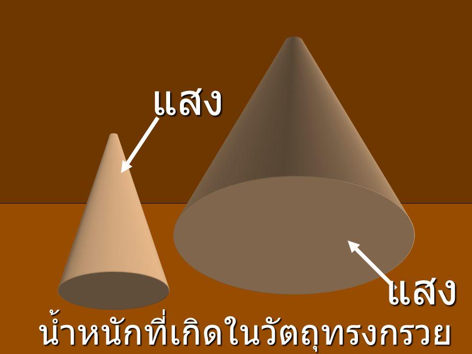 น้ำหนักที่เกิดในวัตถุทรงกรวย แสง แสง