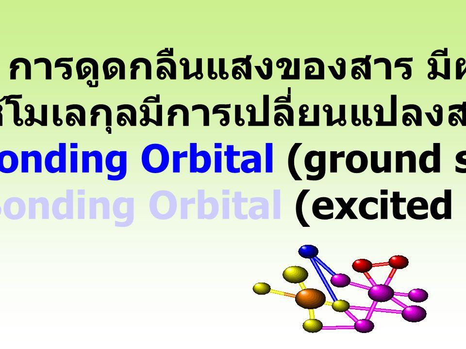 2) การดูดกลืนแสงของสาร มีผล ทำให้โมเลกุลมีการเปลี่ยนแปลงสภาวะ จาก Bonding Orbital (ground state) เป็น Bonding Orbital (excited state)