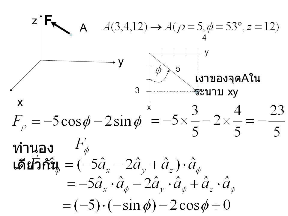 x z y A F 4 เงาของจุด A ใน ระนาบ xy x y 3 5 ทำนอง เดียวกัน