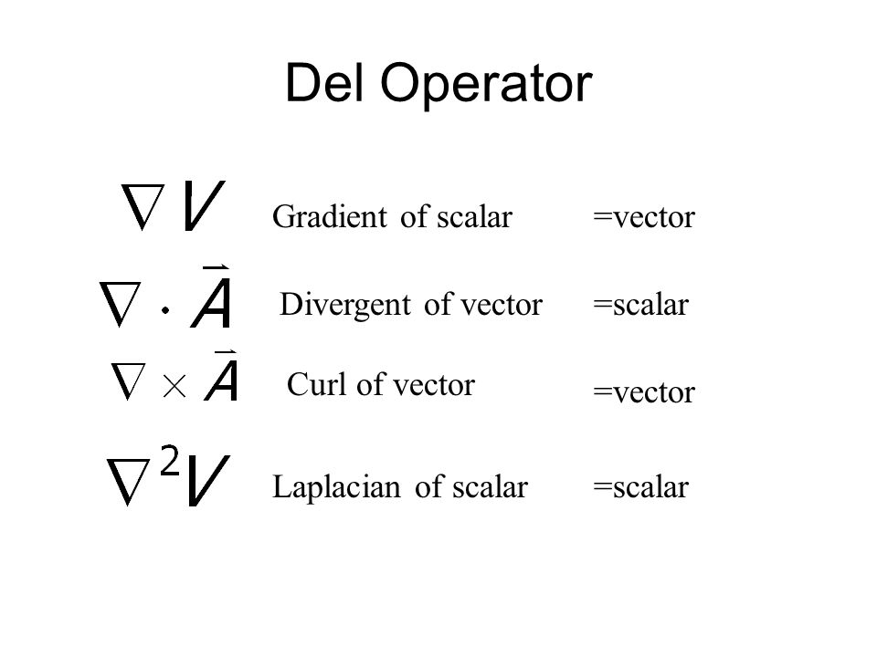 Del Operator Gradient of scalar Divergent of vector Curl of vector Laplacian of scalar =vector =scalar =vector =scalar