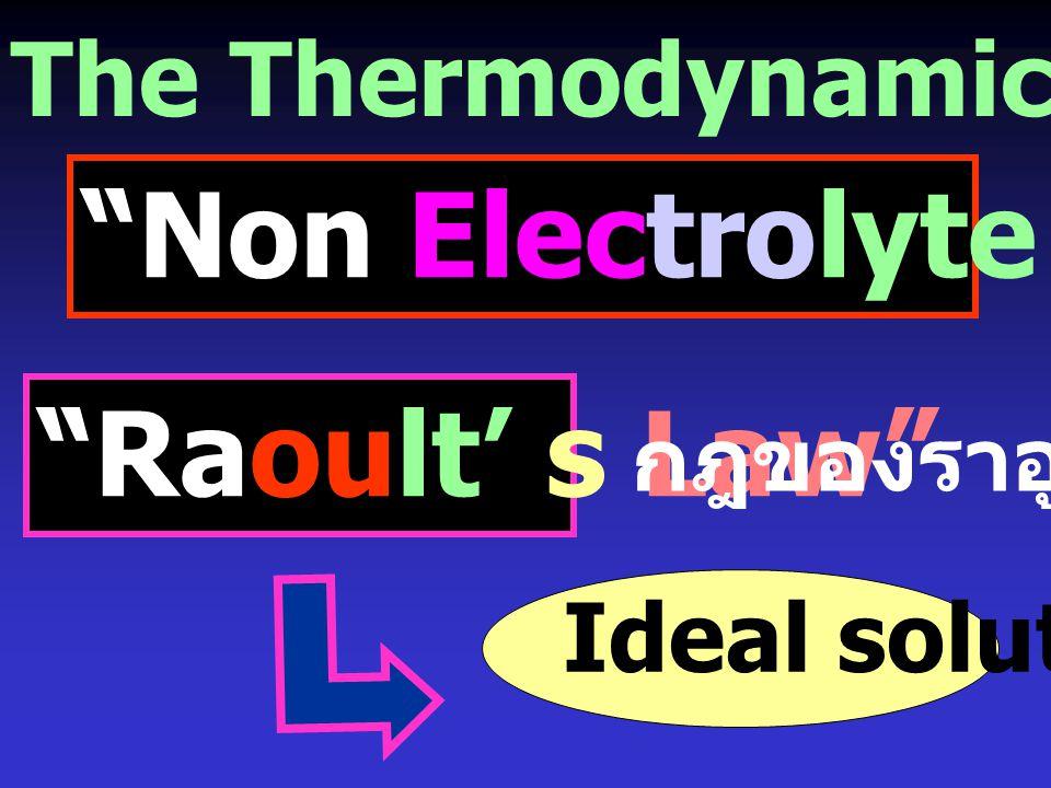 Non Ideal solution : เบี่ยงเบนไปจาก Raoult's Law Positive deviation Negative deviation