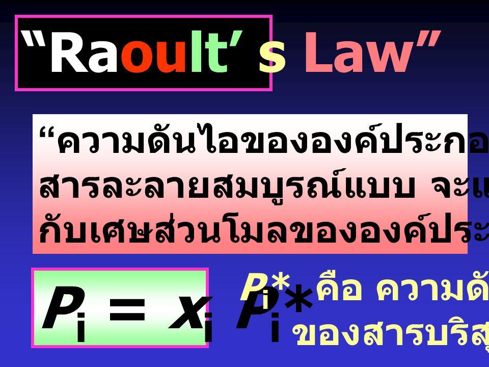 Raoult' s Law ความดันไอขององค์ประกอบของ สารละลายสมบูรณ์แบบ จะแปรผันตรง กับเศษส่วนโมลขององค์ประกอบนั้น P i = x i P i * P i * คือ ความดันไอ ของสารบริสุทธิ์ i