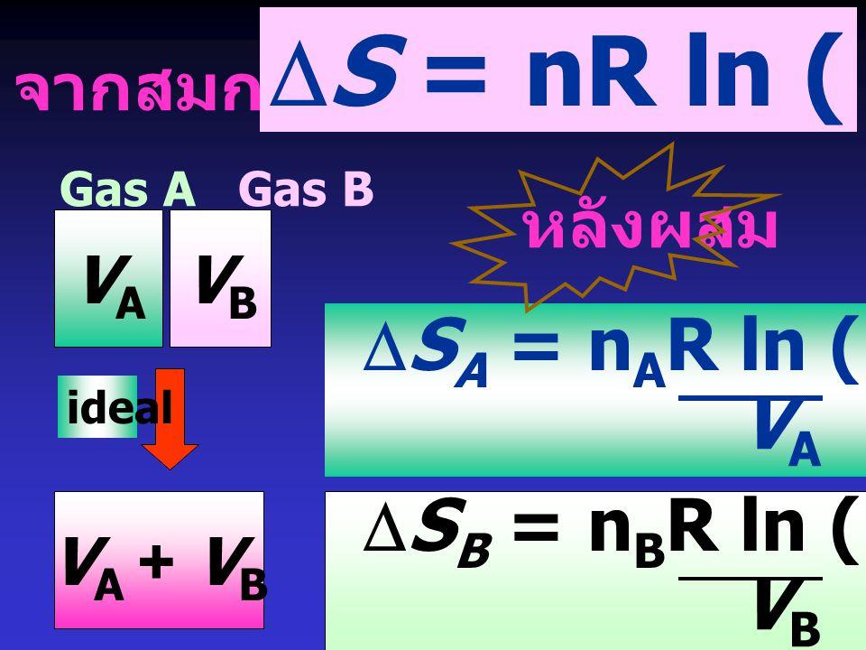 จากสมการ  S = nR ln (V 2 / V 1 ) V A + V B VAVA VBVB Gas A Gas B  S A = n A R ln (V A +V B ) VAVA  S B = n B R ln (V A +V B ) VBVB หลังผสม ideal