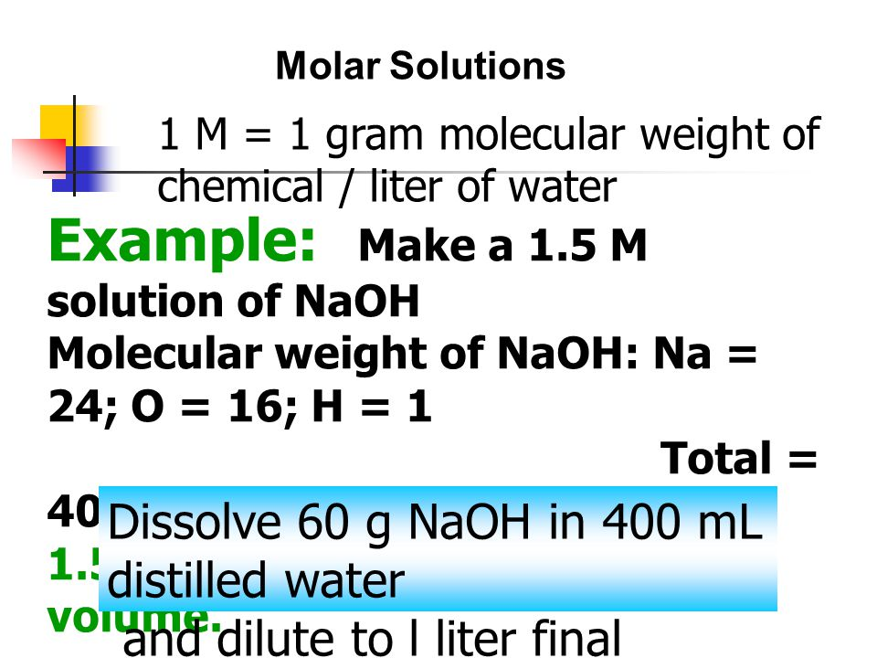 1 M = 1 gram molecular weight of chemical / liter of water Molar Solutions Example: Make a 1.5 M solution of NaOH Molecular weight of NaOH: Na = 24; O