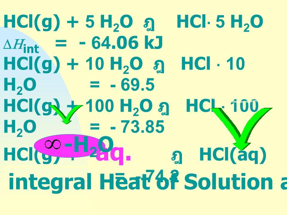 1. ความร้อนอินตริกรัลของสารละลาย (Integral Heat of Solution):  H int ความร้อนที่เกิดขึ้น เมื่อเติมตัวถูกละลาย (solute) 1 mol ลงในตัว ทำละลาย (solvent