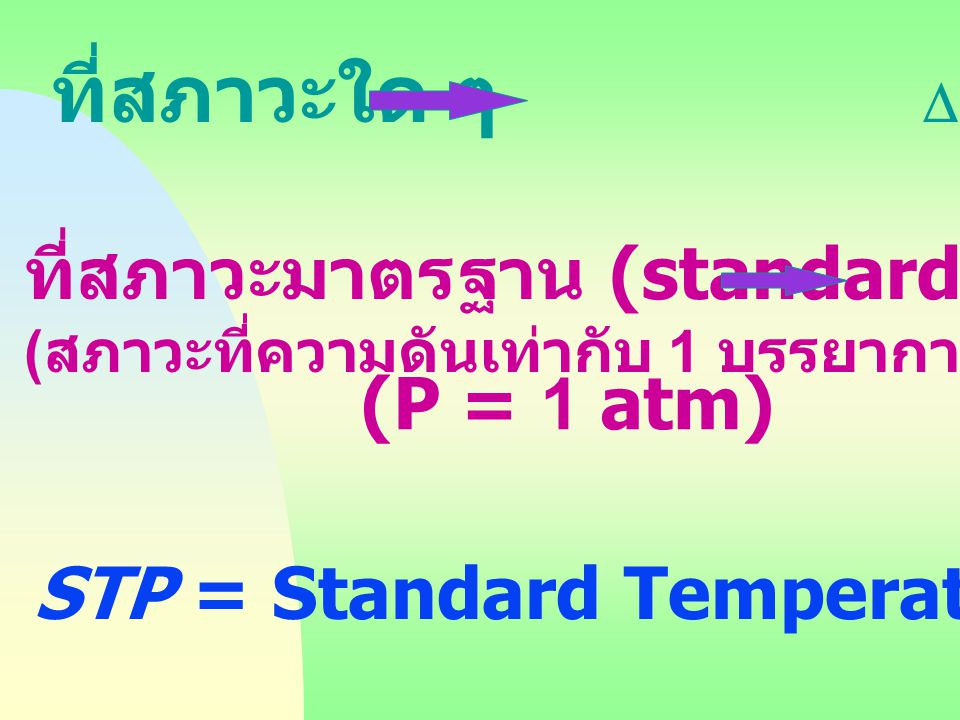 H 2 S(g) + (3/2)0 2 (g) ฎ  H 2 O(l) + SO 2 (g)  H o ํ 298 = - 561 kJ Reactants Products Energy สมการเทอร์โมเคมี (Thermochemical reaction)