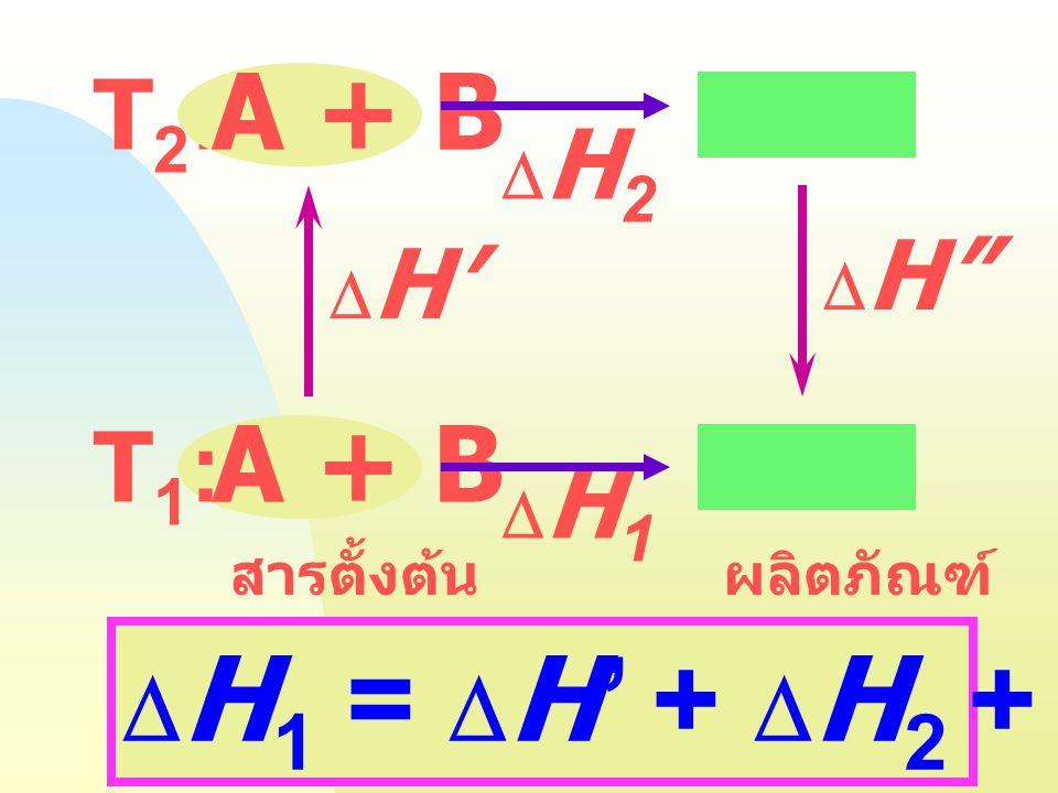 """เมื่อ  H' คือความร้อนที่ใช้ในการทำให้ สารตั้งต้น มีอุณหภูมิเปลี่ยนแปลงจาก T 1 ฎ T 2  H"""" คือความร้อนที่ใช้ในการทำให้ สารผลิตภัณฑ์ มีอุณหภูมิเปลี่ยนแป"""