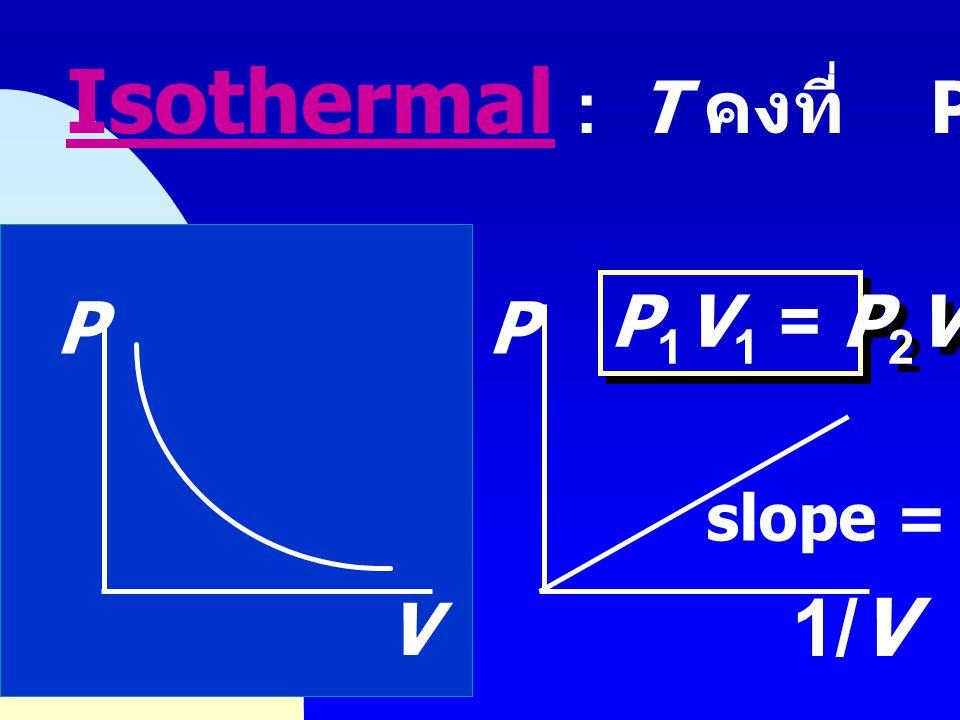 adiabatic P V S T isothermal adiabatic V1V1 V4V4 V2V2 V3V3 A B D C A B C D isothermal ThTh TCTC adiabatic 1. การขยายตัวแบบ Isothermal (A ฎ B; V 1 ฎ V