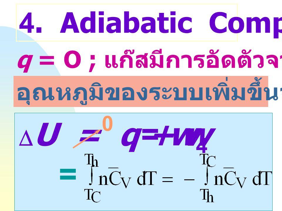 3. Isothermal Compression ที่อุณหภูมิคงที่ T c ; ระบบคายความร้อน q c ทำให้เกิดการอัดตัวจากปริมาตร V 3 ฎ  V 4  U = q + w 0