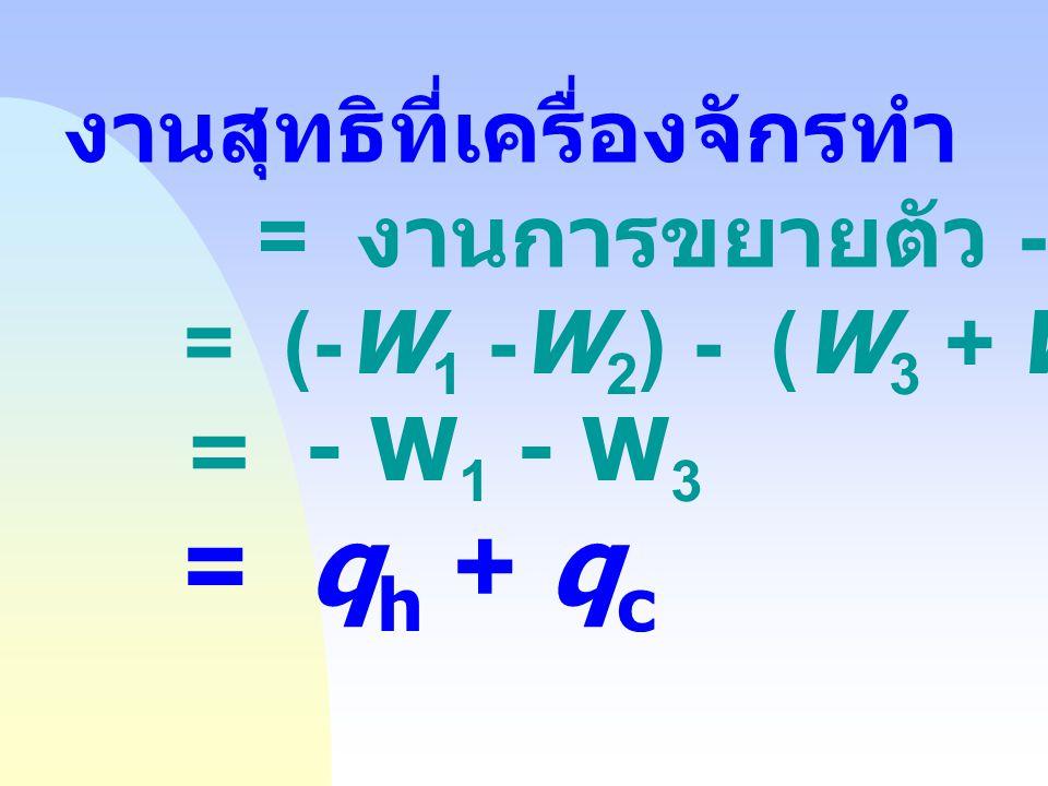 นั่นคือ W 2 = - W 4