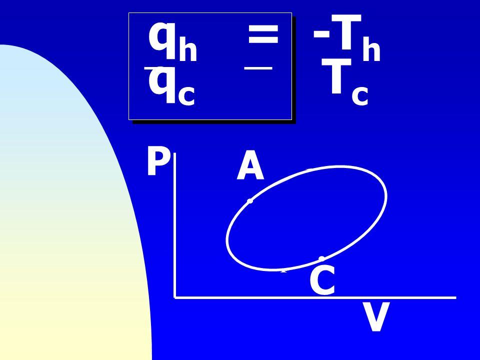 ประสิทธิภาพ = RT h ln (V 2 / V 1 ) + RT c ln (V 1 / V 2 ) RT h ln (V 2 / V 1 ) = RT h ln (V 2 / V 1 ) - RT c ln (V 2 / V 1 ) RT h ln (V 2 / V 1 ) = T