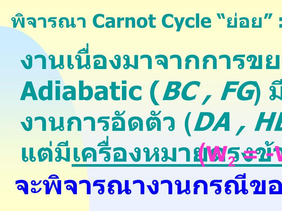 """P V A C B D E F G H Carnot Cycle """" ย่อย """" ABCD และ EFGH"""