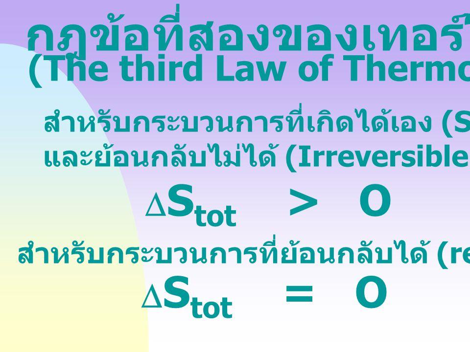 กรณีการเปลี่ยนแปลงสถานะ เกิดขี้นที่อุณหภูมิและความดันคงที่ เป็นการเปลี่ยนแปลงที่ย้อนกลับได้ หรือ dH = TdS  H = T  S