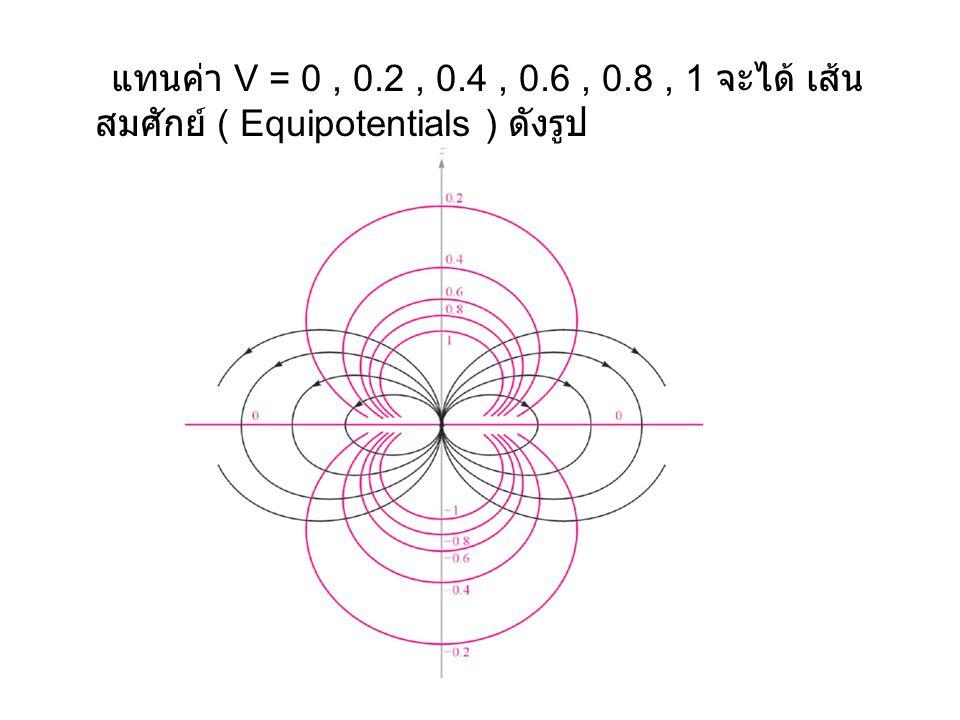 แทนค่า V = 0, 0.2, 0.4, 0.6, 0.8, 1 จะได้ เส้น สมศักย์ ( Equipotentials ) ดังรูป