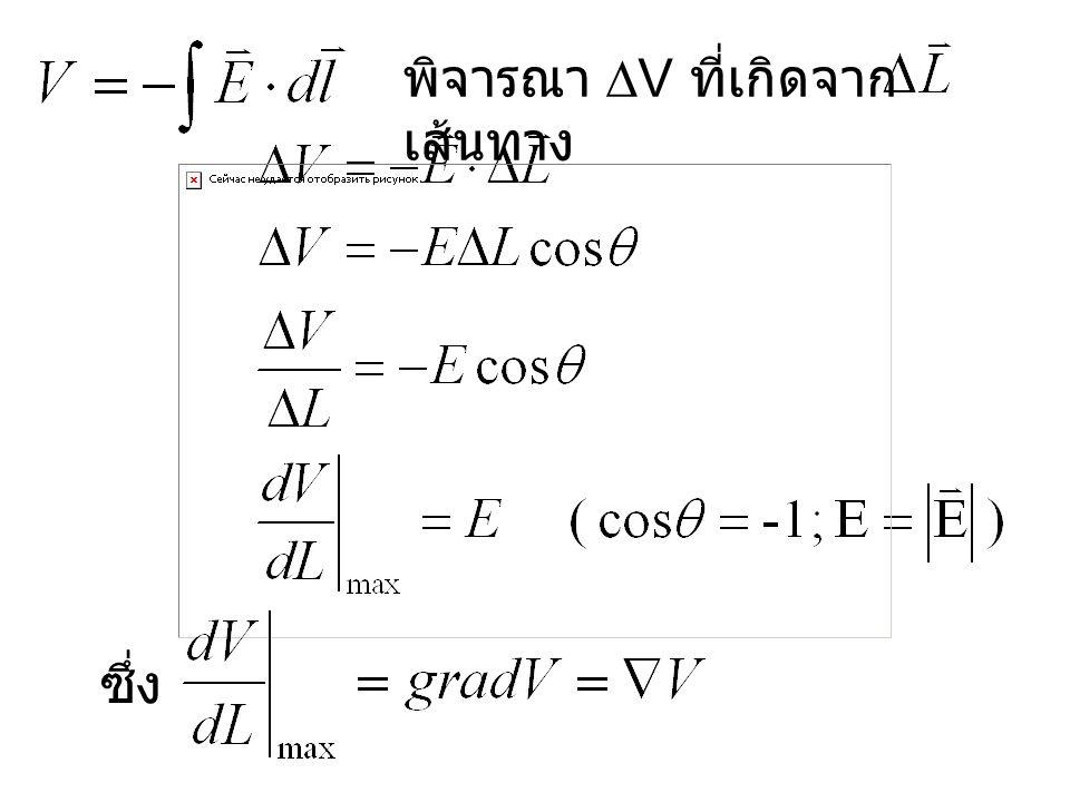 อัตราการเปลี่ยนแปลงมากที่สุดของศักย์ไฟฟ้า ( เนื่องจาก cos180=-1 ) จากบทที่ 1 เราได้พิสูจน์แล้วพบว่า