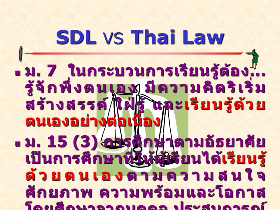 Conclusion  SDL?  10 Myths  Teacher ' s Roles  SDL Tools & Techniques  Learning Contract