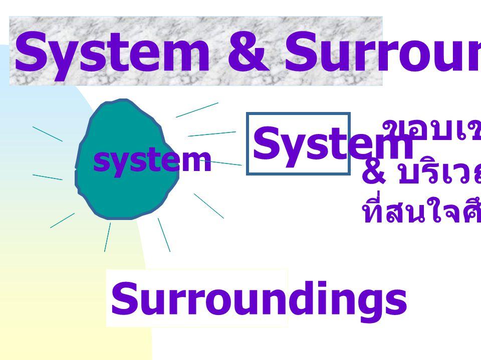 อุณหพลศาสตร์ เป็นวิทยาศาสตร์ที่ศึกษา เกี่ยวกับพลังงาน กำลังงาน การเปลี่ยนแปลง พลังงาน เมื่อสสารเกิดการเปลี่ยนแปลง ทั้งทางกายภาพและทางเคมี ข้อมูลทาง อุ