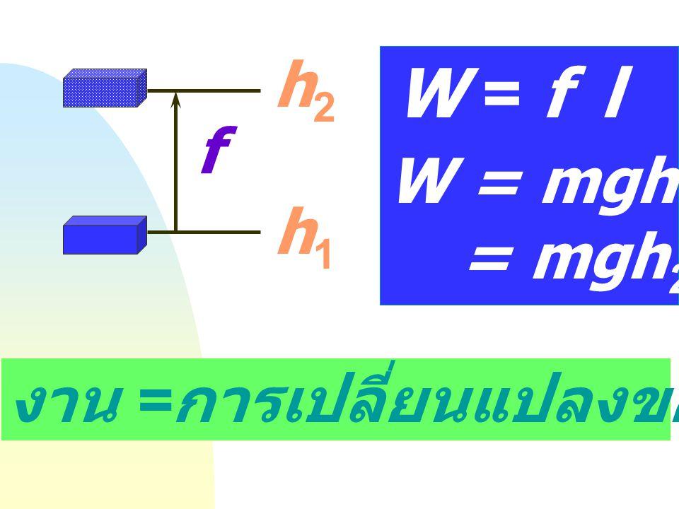 Physics : งาน = แรง x ระยะทางที่วัตถุเคลื่อนที่ไปตามแนวแรง งานและความร้อน Work : W