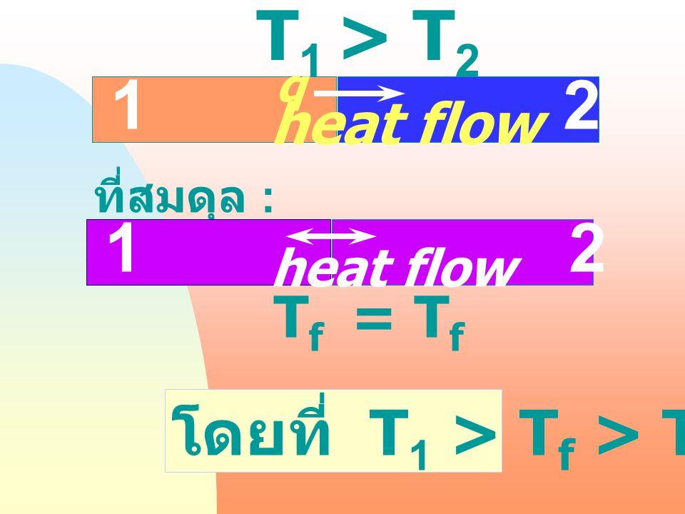 ความร้อน (Heat) สมดุลทางความร้อน (thermal equilibrium) ความร้อน คือ พลังงานที่ถ่ายเทข้ามขอบเขต ของระบบกับสิ่งแวดล้อมที่มีอุณหภูมิ ต่างไปจากระบบ