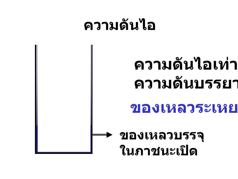 ความดันไอ อิ่มตัว หรือ ความดันไอ สมดุล หรือ ความดันไอ (vapour pressure) ของเหลวบรรจุ ในภาชนะปิด ของเหลว ไอ