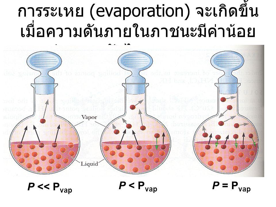 การระเหย (evaporation) จะเกิดขึ้น เมื่อความดันภายในภาชนะมีค่าน้อย กว่าความดันไอของของเหลว P << P vap P < P vap P = P vap