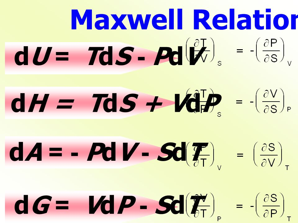 Maxwell Relation dU = TdS - PdV dH = TdS + VdP dA = - PdV - SdT dG = VdP - SdT