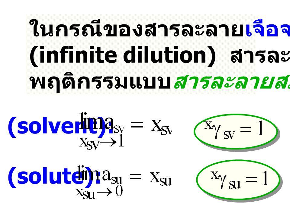 สามารถเขียนสมการได้ในรูปของ ที่สภาวะมาตรฐาน a = 1 หน่วยความเข้มข้น จะได้ ทำนองเดียวกับสมการ