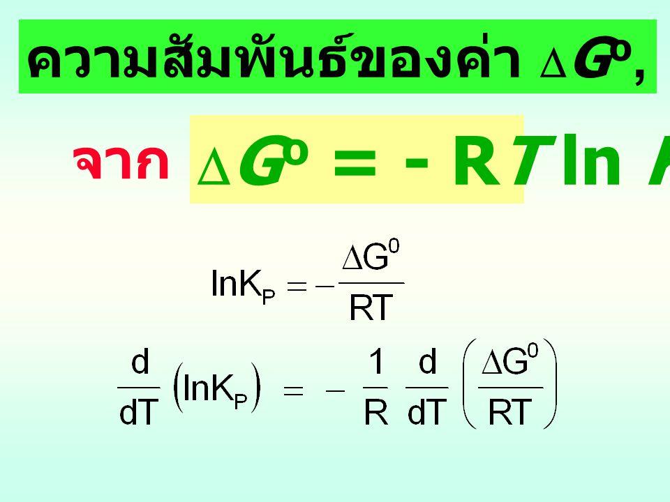 สมการกิบบส์ - เฮล์มโฮลตซ์ (Gibbs-Helmholtz' equation) สามารถเขียน อยู่ในรูปของ การเปลี่ยนแปลง ฟังก์ชันได้ดังนี้