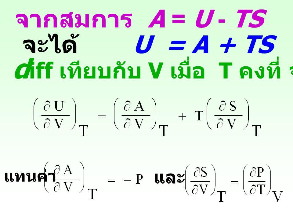 Chemical Equilibrium ความสัมพันธ์ระหว่าง  G o กับค่า Equilibrium Constant (K) จากสมการ ถ้าพิจารณาปฏิกิริยา aA + bB cC + dD โดยที่ A,B,C,D, เป็นแก๊ส