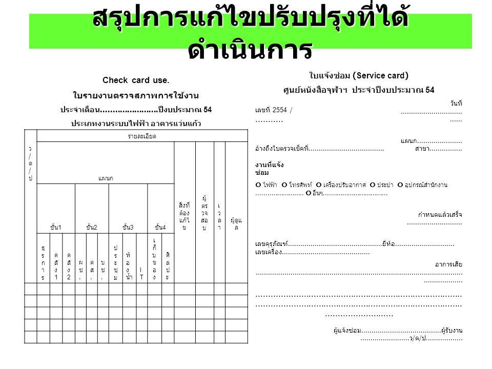 ตัวชี้วัด • สต๊อคการ์ด ควบคุม อะไหล่อุปกรณ์ • มีสถานที่จัดเก็บเป็น สัดส่วน อะไหล่ อุปกรณ์ มีที่จัดเก็บ มีเอกสารควบคุม การเบิก สรุปการแก้ไขปรับปรุงที่ได้ ดำเนินการ